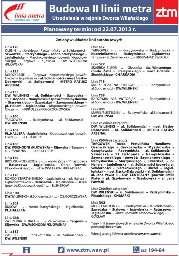 Utrudnienia w rejonie Dworca Wileńskiego Ztm.waw.pl
