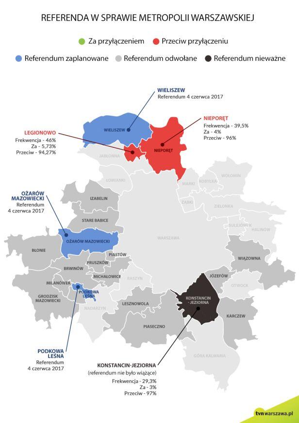 Referenda w sprawie metropolii